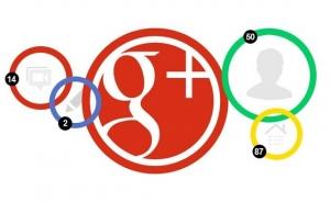 Curso Google Plus