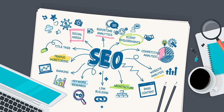 earch Engine Optimization. Posicionamiento SEO